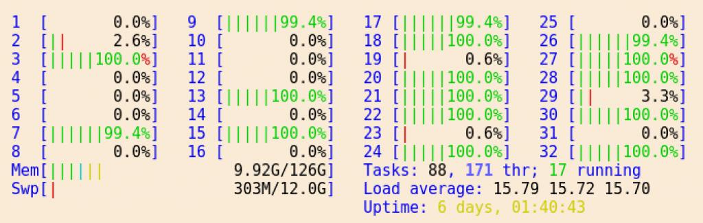 htop CPU activity